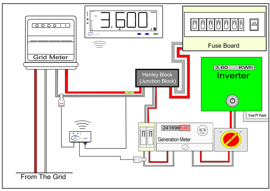 wiring diagram power supply for rowe power supply block